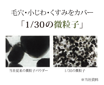1/30の微粒子